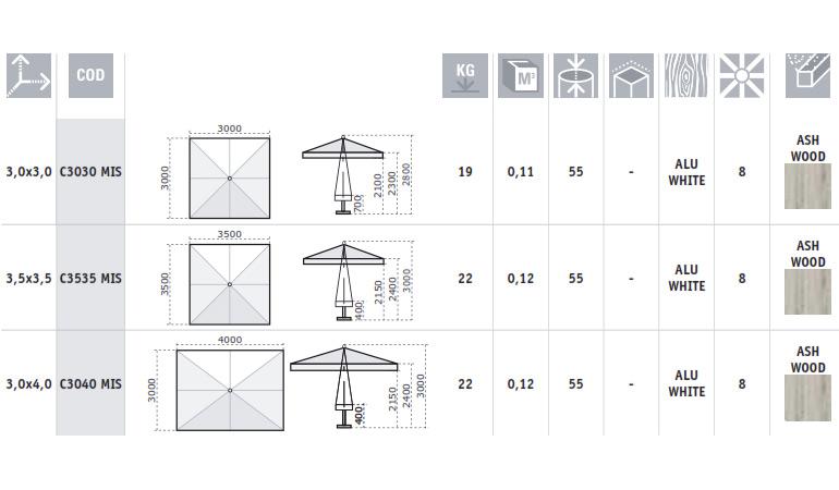 Зонты садовые Milano Standard